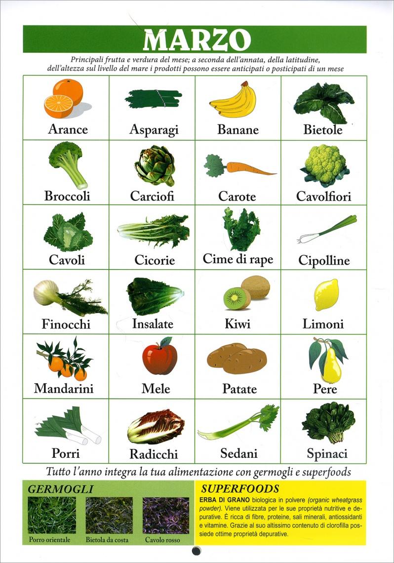 Ricette Crudiste Vegane e Fruttariane