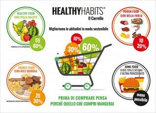 Notes Healthy Habits